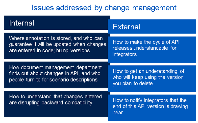 change management policies